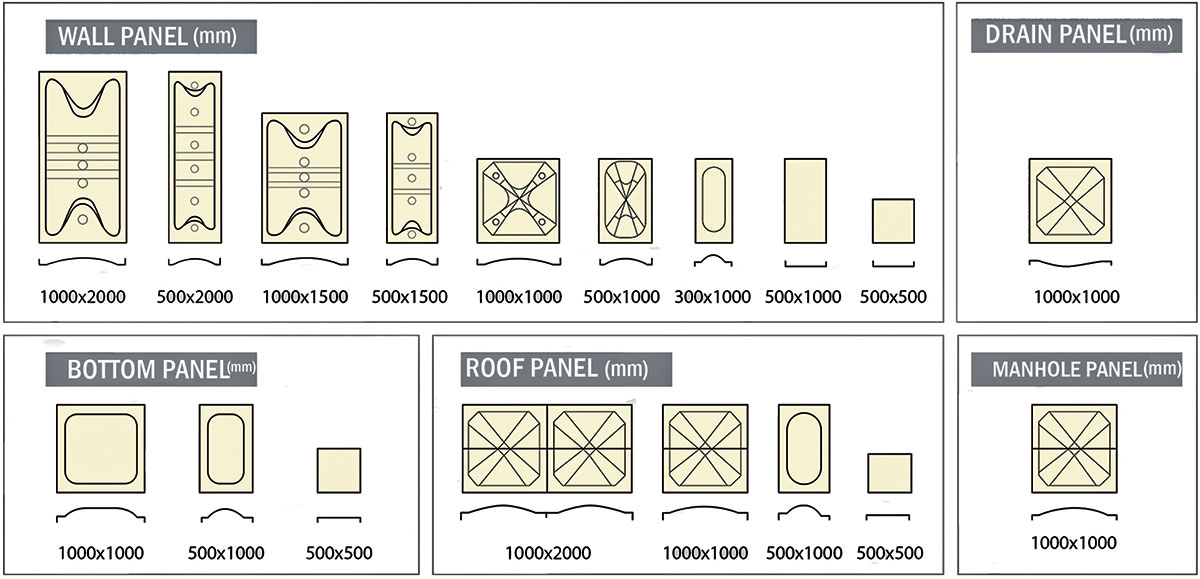 GRP Tank Panels and Panel Sizes