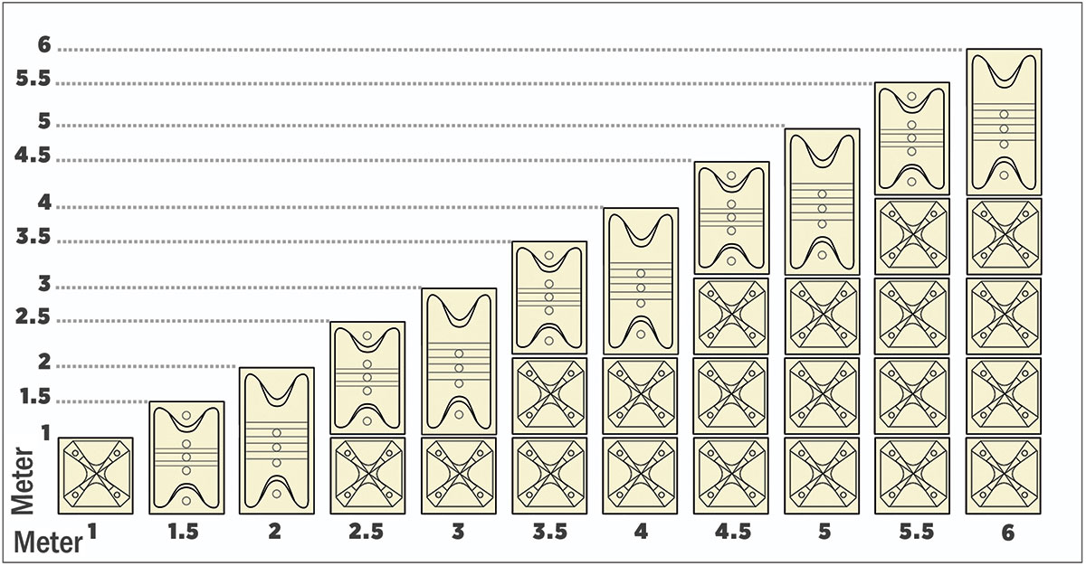 GRP Panel Composition By Height